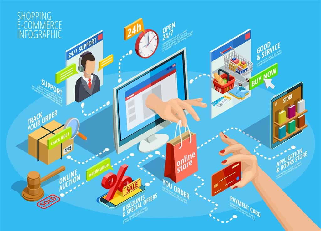 E-ticaret baylan ajans